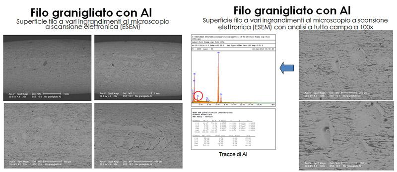 Fig. 7 – Risultato delle prove di ricopertura con alluminio